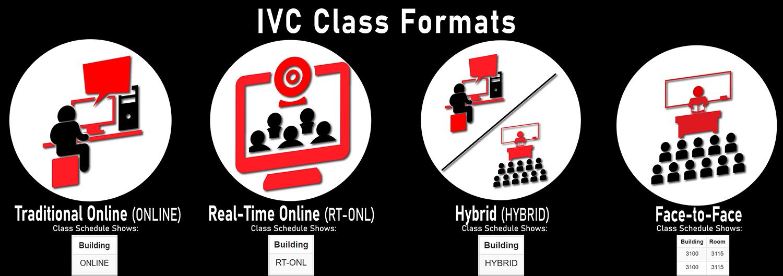IVC Class Formats Banner