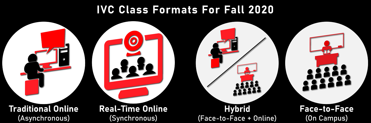 Class Formats for Fall 2020 Banner