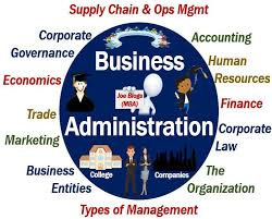 Business Administration for Transfer AS-T Degree Learning and Career Pathway