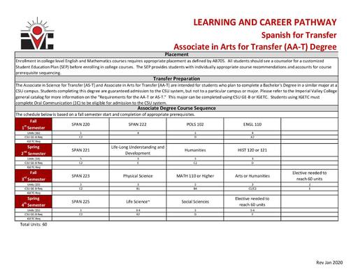 Spanish AA ADT - Program Pathway