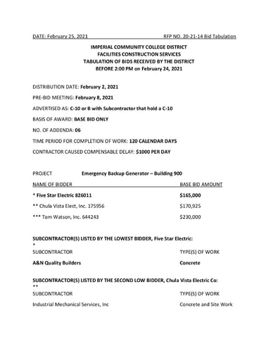 Informal Bidding Bid No. 20-21-14 - Emergency Backup Generator (Bldg 900) - Bid Tabulation