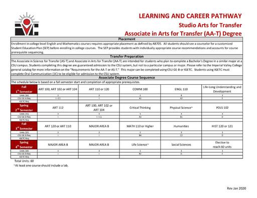 Studio Arts AA ADT - Program Pathway