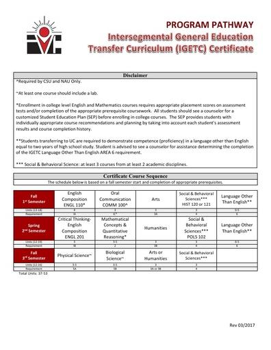 IGETC Certificate - Program Pathway