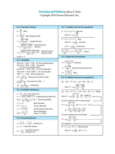 Statistics Formulas Tables