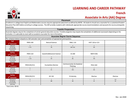 French AA Degree - Program Pathway
