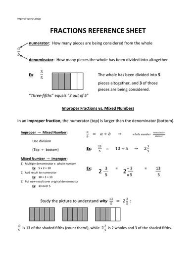IVC factsheet fractions